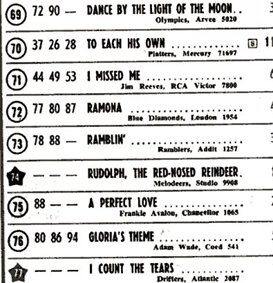6 - Blue Diamonds Billboard 1960.12.19 72