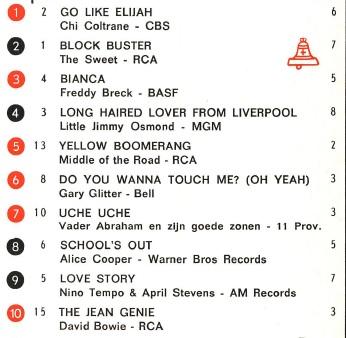 365 5 top 40 3 3 1973