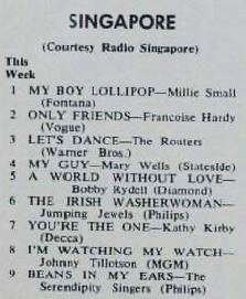 366 8 Jumping Jewels Singapore 1964 8 aug
